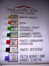 Lekcja biblioteczna_2